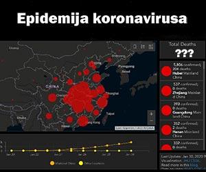 Epidemija Koronavirusa